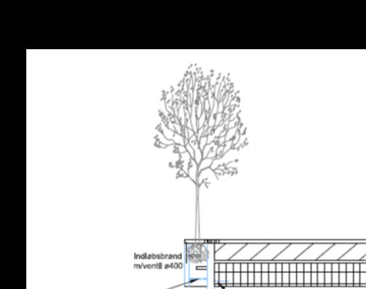 Klimaperronernes force er, at de sparer anlægsmidler, forstærker byens grønne udtryk, mindsker urban heat-effekt og belastning på kloaksystemet. Samtidig medvirker klimaperronerne til at fastholde og øge antallet af passagerer i den kollektive trafik til gavn for klimaet og bymiljøet.